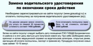 Замена прав по истечении срока в 2020 саратов цена