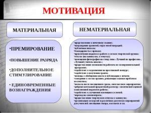 Виды нематериальной мотивации сотрудников примеры