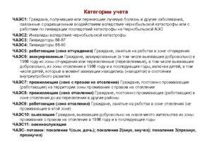 Прописка в чернобыльской зоне льготы
