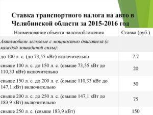 Налог на машину для пенсионеров в санкт петербурге