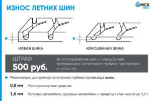 Минимальная остаточная величина протектора шин