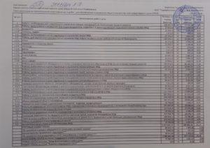 Расчет тарифа на содержание и ремонт общего имущества многоквартирного дома