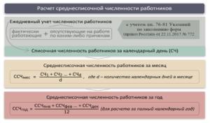Справочник расчет среднесписочной численности работников за месяц формула