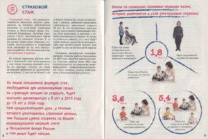 Период ухода за инвалидом 1 группы засчитывается в страховой стаж