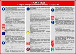 Склады гсм пожарная безопасность
