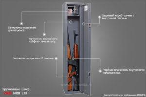 Нужно ли крепить сейф для оружия к стене