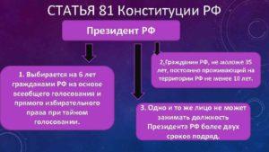 Конституция статья 81 с комментариями