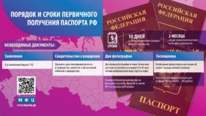 Сроки изготовления паспорта рф при получении гражданства